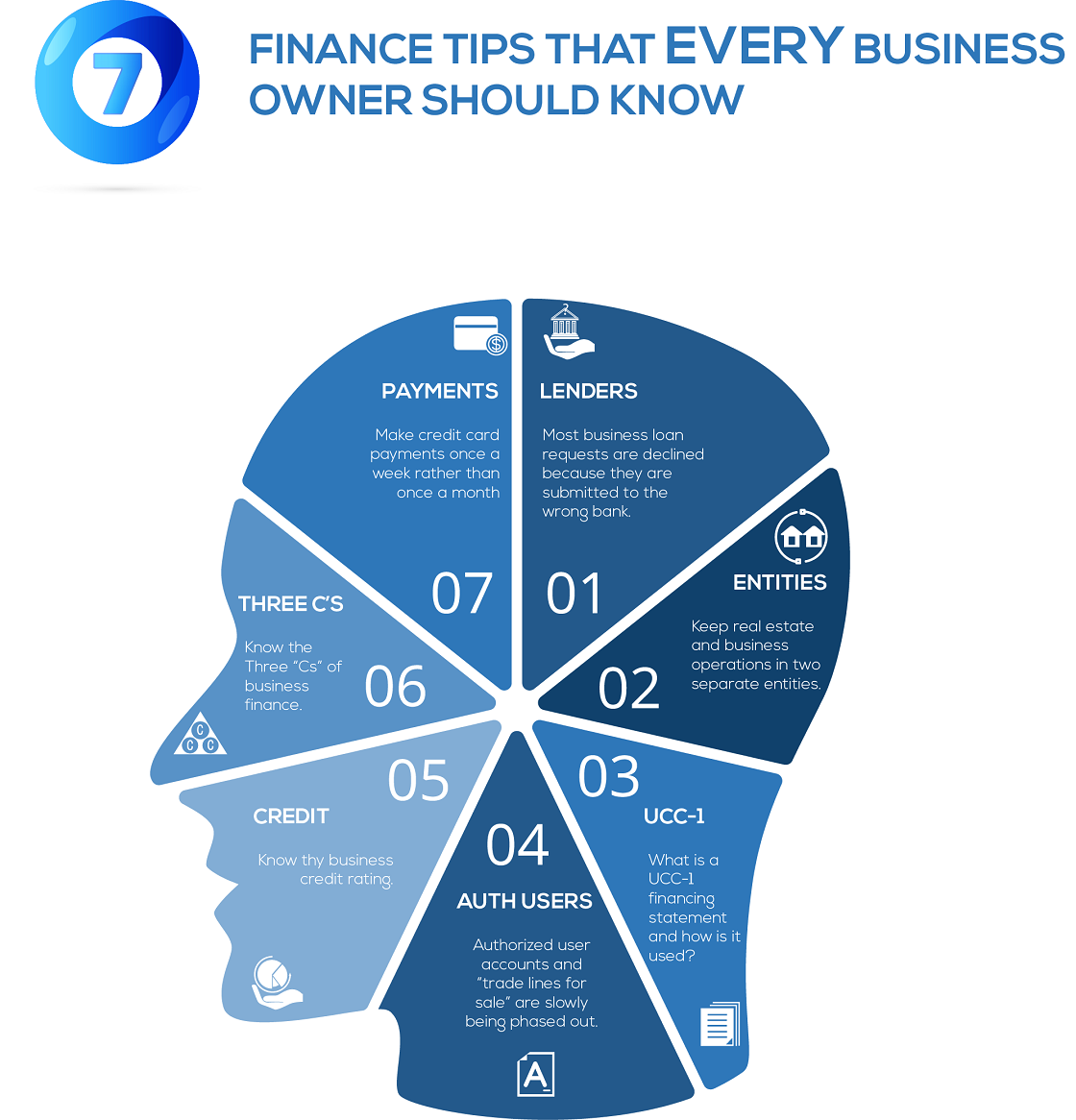 7 Business Finance Tips Every Business Owner Should Know