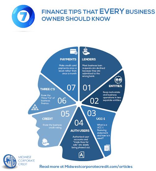 7financetips